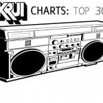 Top 30: 4/23/12