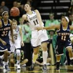 NCAA Tournament: UTM's Butler Ties CHA Record as Irish Roll