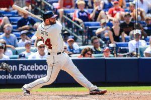 Evan Gattis unloads on a fastball. (Photo Credit: Daniel Shirey-USA TODAY Sports)