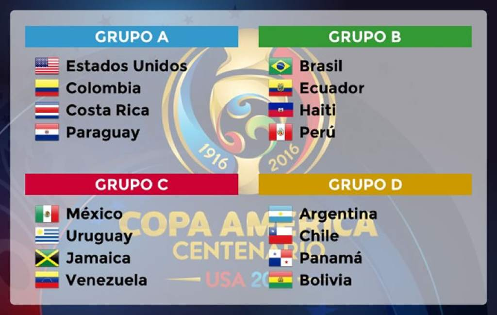 Group Stage. (photo via: laprensa.hn)