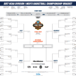 What to Look for in March Madness
