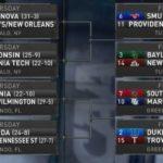 NCAA Tournament Breakdown:East Region