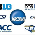 NCAAF Predictions: Conference Championships