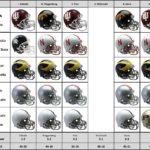 B1G Predictions: Weel 10