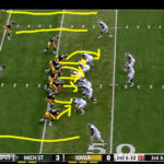 Looking back on Michigan State and the Iowa blitz